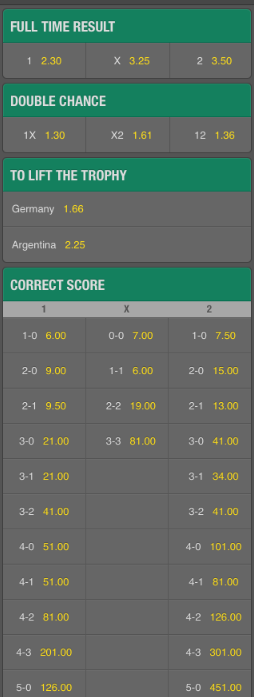 Germany vs argentina gambling