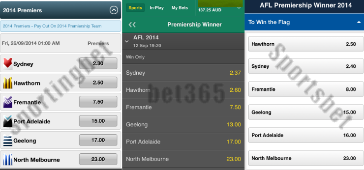 Betting On The AFL Finals