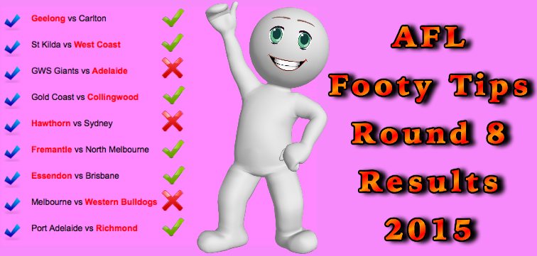 Fortuna round 8 footy tips results