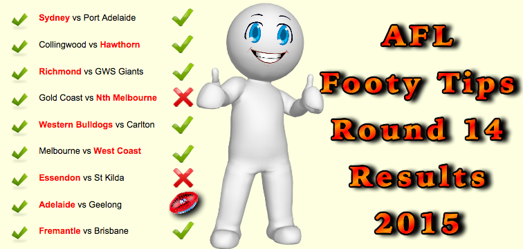 round 14 footy tips results