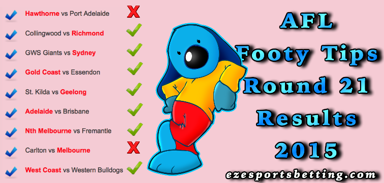 Round 21 Footy Tips results