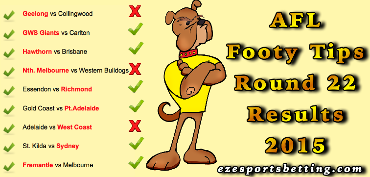 Round 22 footy tips results