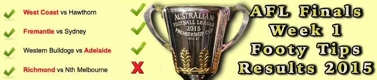 AFL Finals Week 1 tipping Results