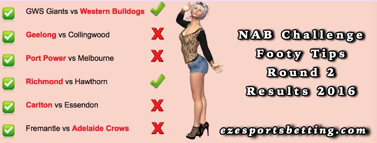 NAB Challenge Round 2