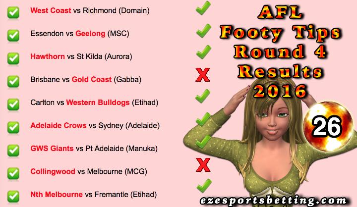 Fortuna AFL Round 4 Results 2016