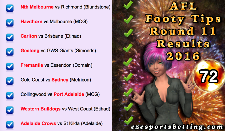 AFL Round 11 Results Fortuna rocks