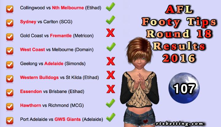 AFL Round 18 Results 2016