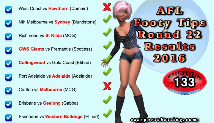 Fortuna AFL Round 22 Results