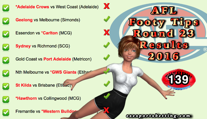 Fortuna's AFL Round 23 Results