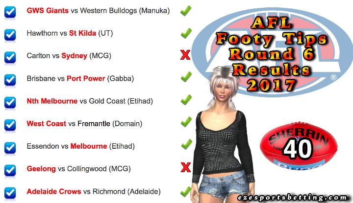 AFL round 6 2017 results