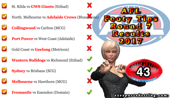 AFL Round 7 2017 Results