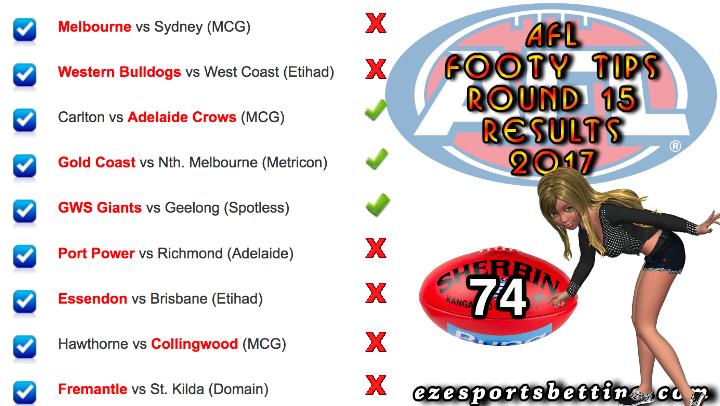 AFL Round 15 2017 Results