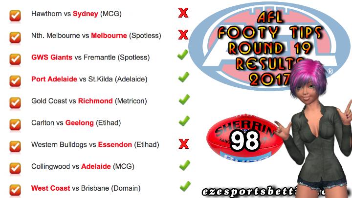 AFL Runde 19 2017 Ergebnisse
