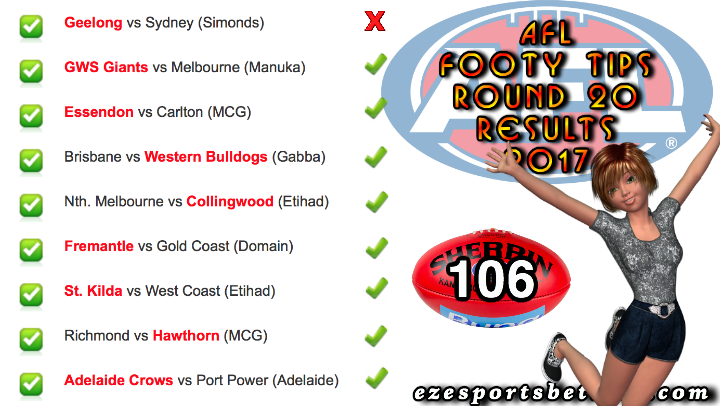AFL round 20 2017 results.
