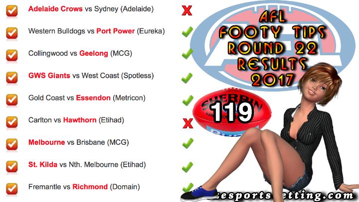 Fortuna's AFL Round 22 2017