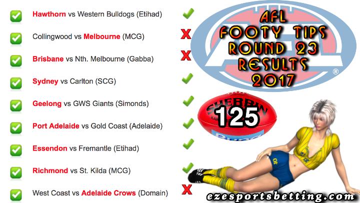 Fortuna AFL round 23 2017 results