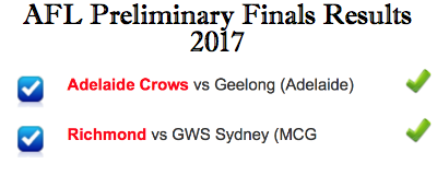 AFL 2017 Preliminary Finals Results