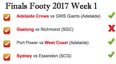 AFL Week One Finals Results