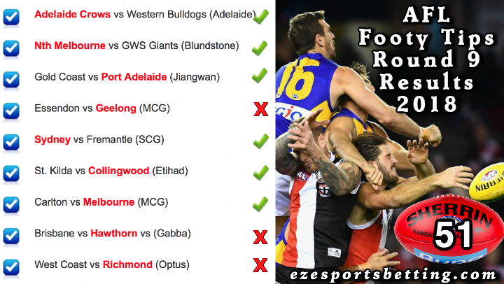 AFL Round 9 2018 Results