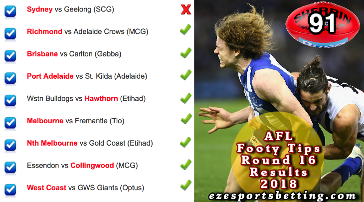 AFL Round 16 2018 Results