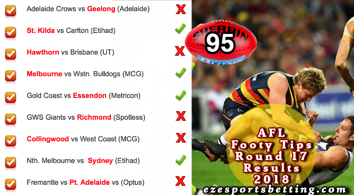 AFL Round 17 2018 Results