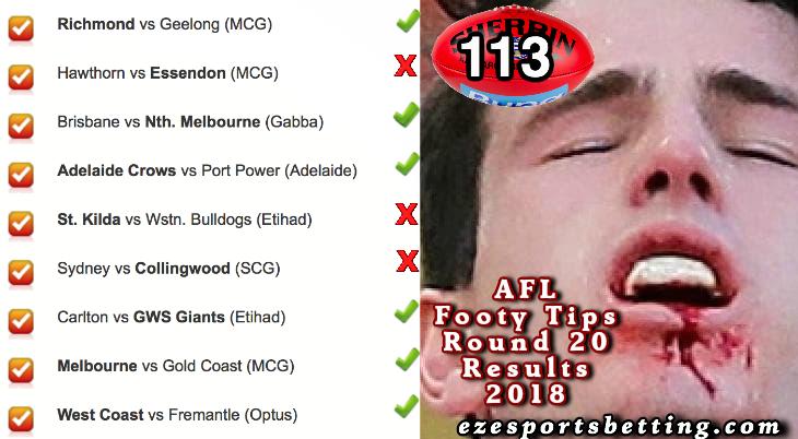 AFL Round 20 2018 Results