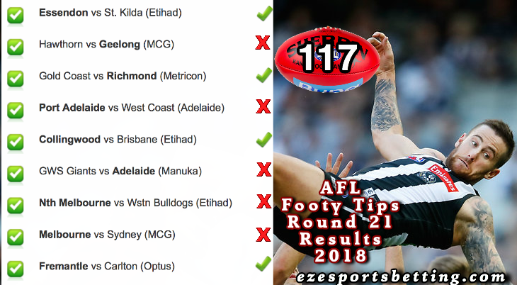 AFL Round 21 2018 Results