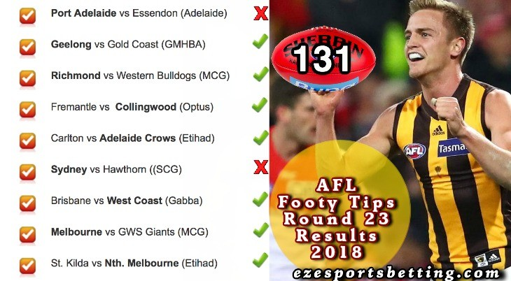AFL Round 23 2018 Results