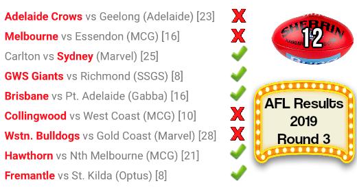 2019 AFL Round 3 results