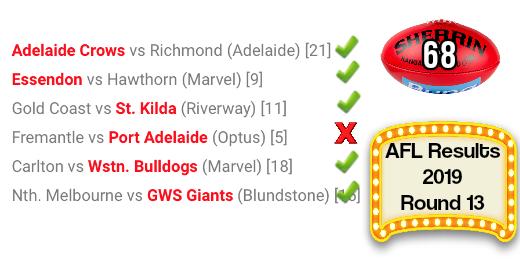 AFL round 13 results 2019