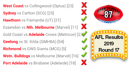 AFL round 17 results 2019