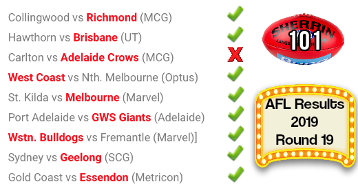 AFL round 19 results 2019